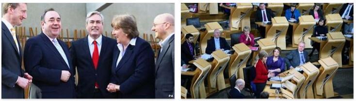 Scotland Political System